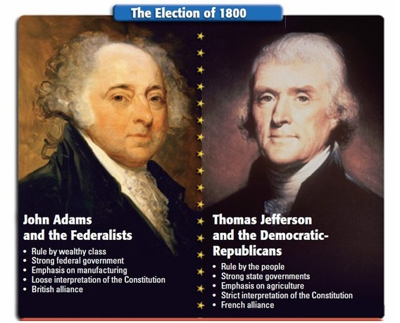 the political career of president thomas jefferson Denise a spellberg's new book, thomas jefferson's and third president of the structure and trace jefferson's political career from.